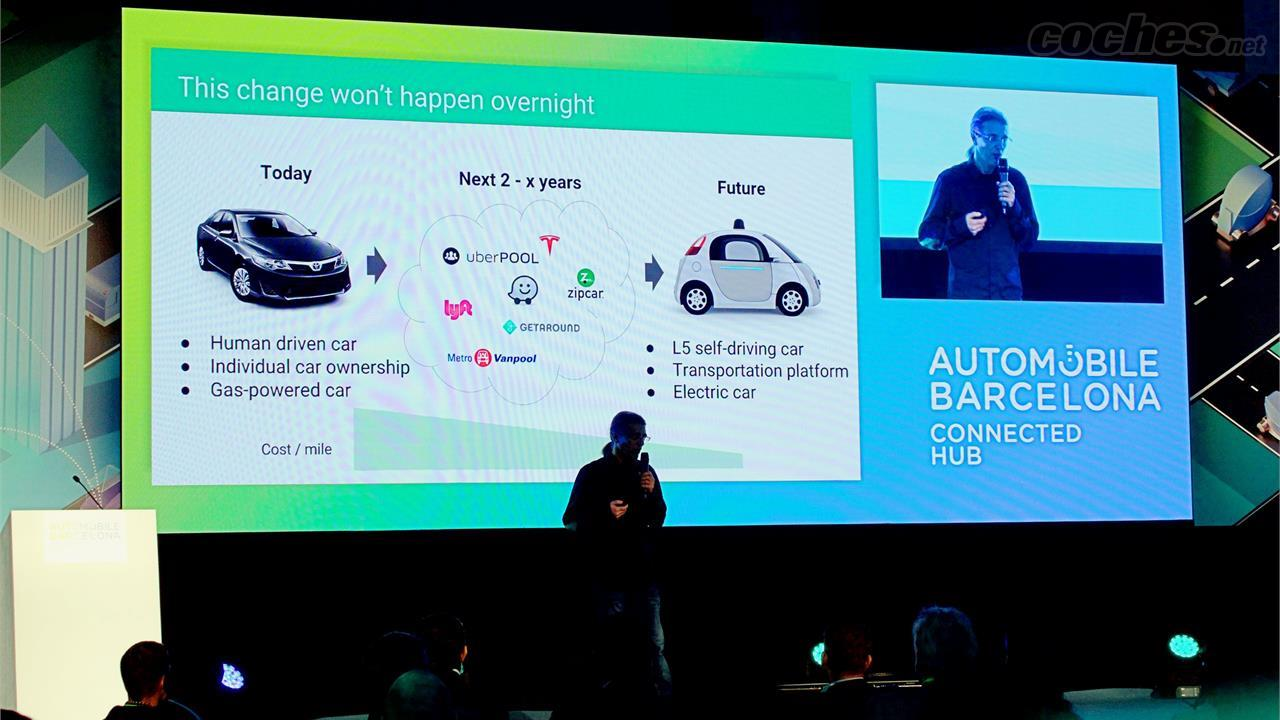 Connected Hub Automobile Barcelona 2017
