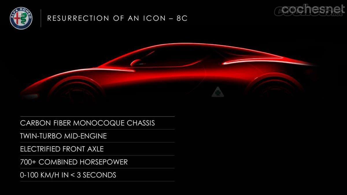 Alfa Romeo y su futuro premium